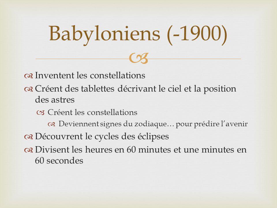 Babyloniens (-1900) Inventent les constellations