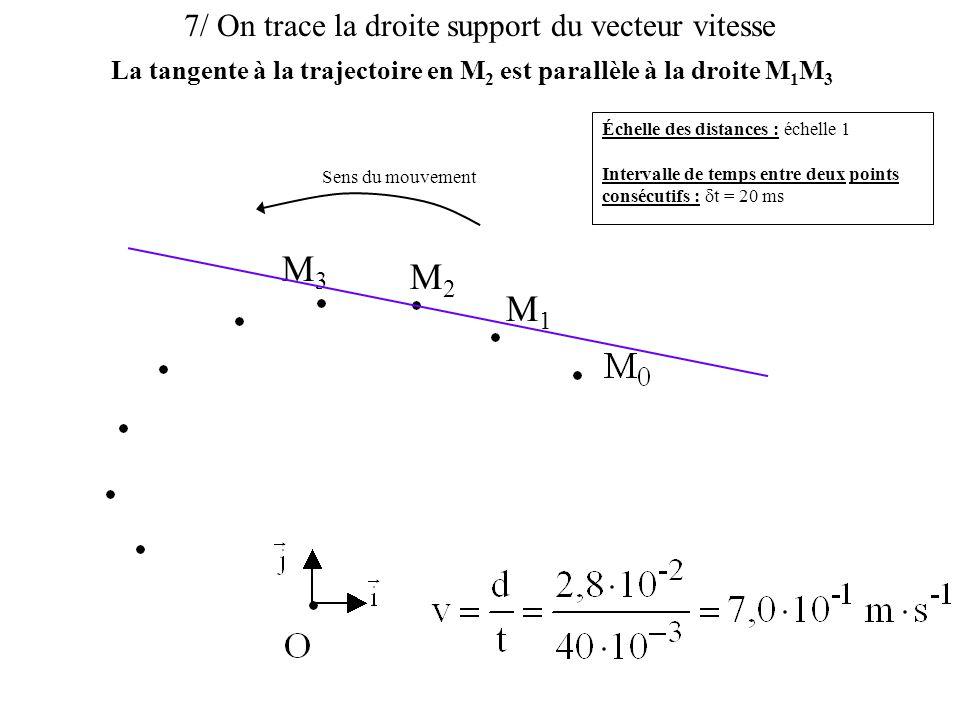 La tangente à la trajectoire en M2 est parallèle à la droite M1M3