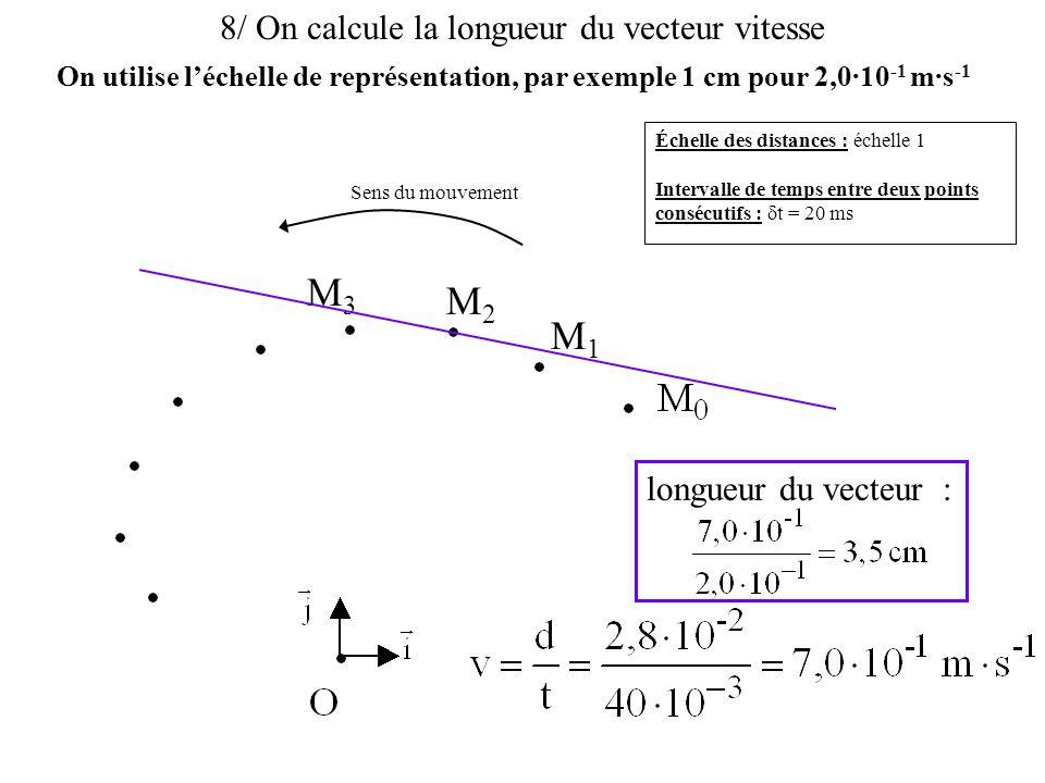 Vecteur vitesse ppt video online t l charger - Comment calculer m3 ...