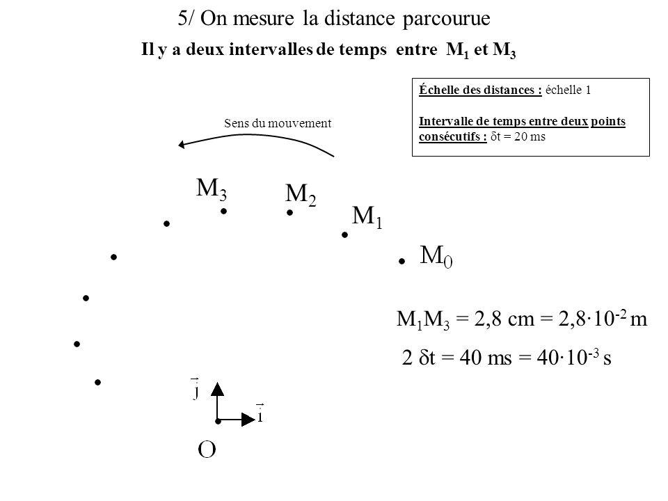 Il y a deux intervalles de temps entre M1 et M3