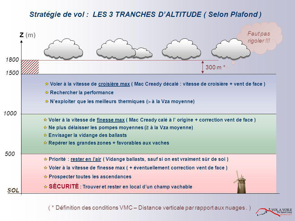 LES 3 TRANCHES D'ALTITUDE ( Selon Plafond )