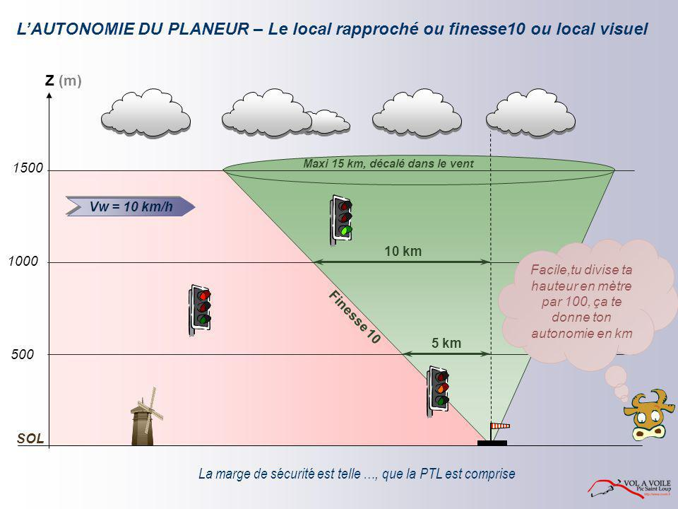 L'AUTONOMIE DU PLANEUR – Le local rapproché ou finesse10 ou local visuel