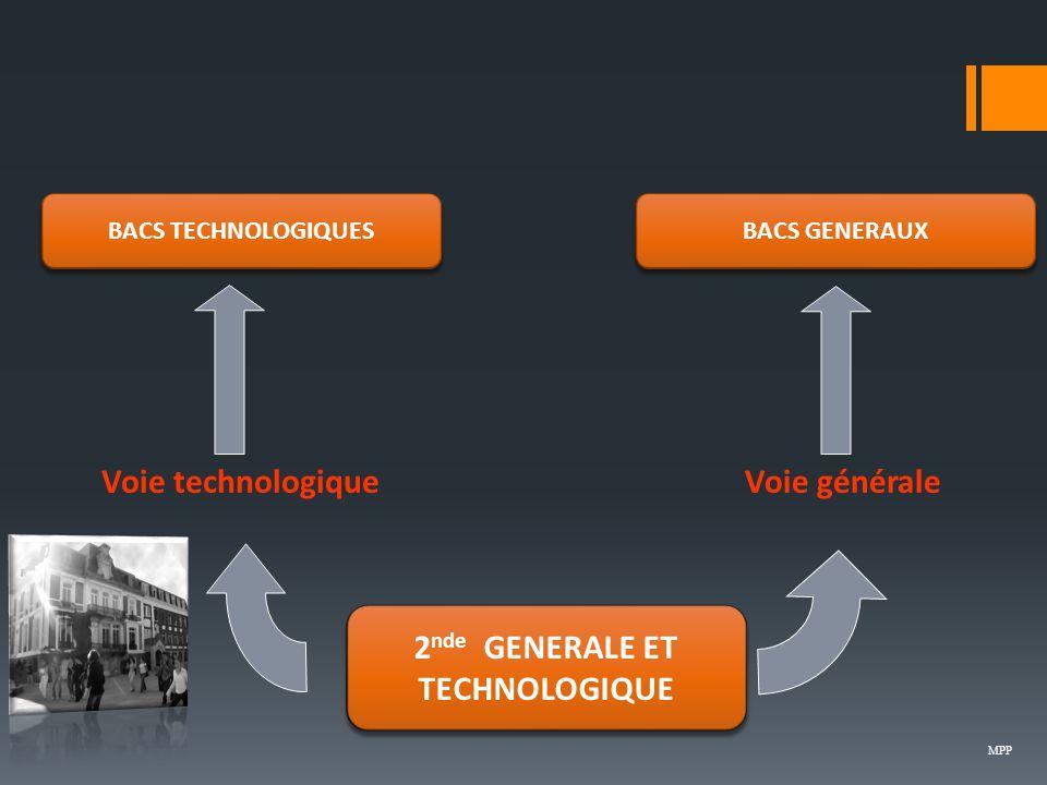 2nde GENERALE ET TECHNOLOGIQUE