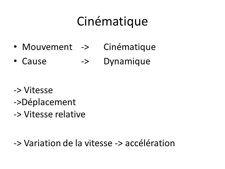 Cinématique Mouvement -> Cinématique Cause -> Dynamique