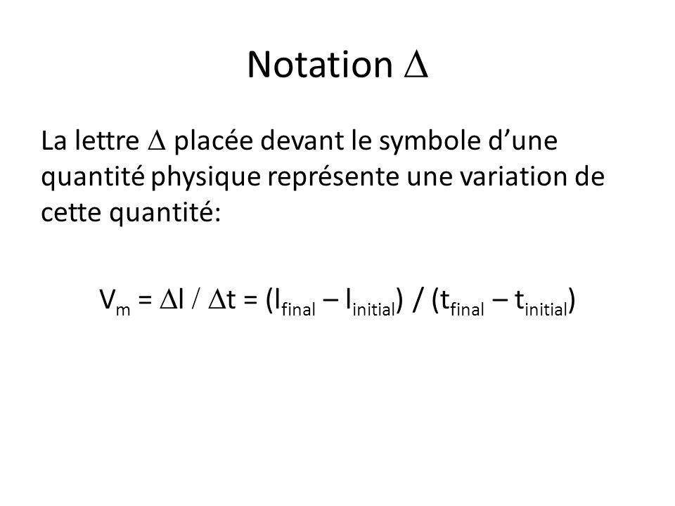 Notation D