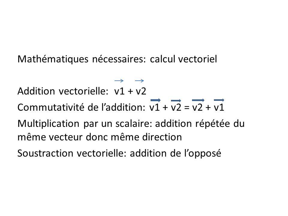 Mathématiques nécessaires: calcul vectoriel Addition vectorielle: v1 + v2 Commutativité de l'addition: v1 + v2 = v2 + v1 Multiplication par un scalaire: addition répétée du même vecteur donc même direction Soustraction vectorielle: addition de l'opposé