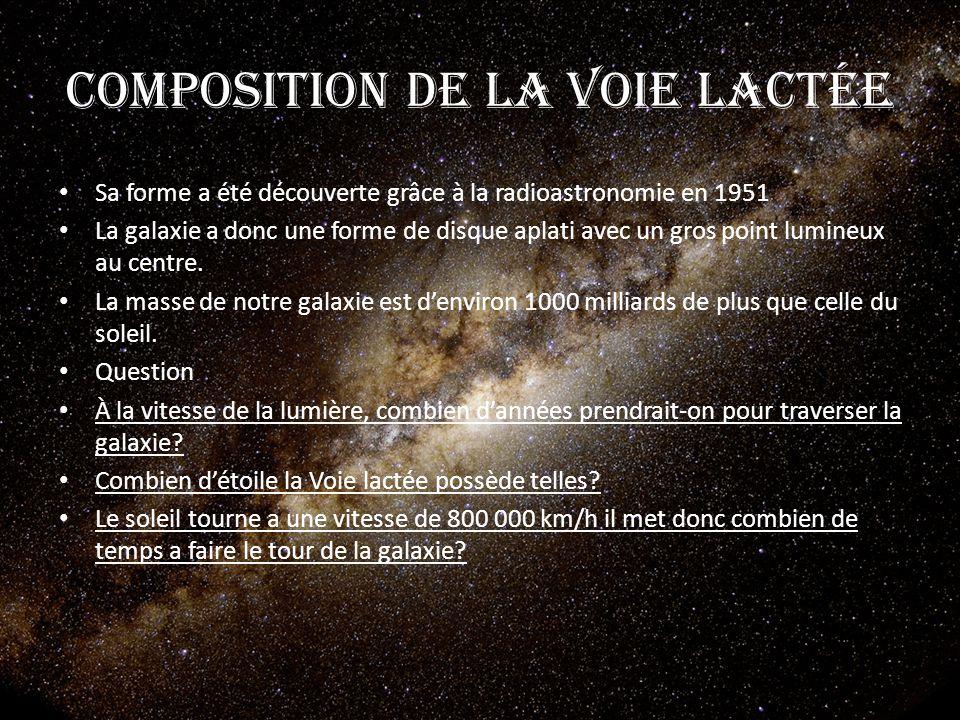 Composition de la voie lactée