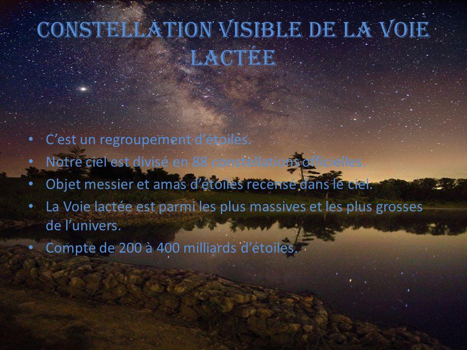 Constellation visible de la voie lactée