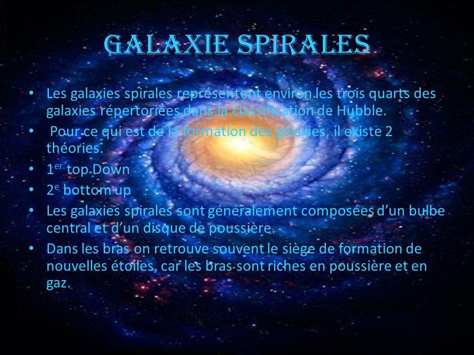 Galaxie spirales Les galaxies spirales représentent environ les trois quarts des galaxies répertoriées dans la classification de Hubble.