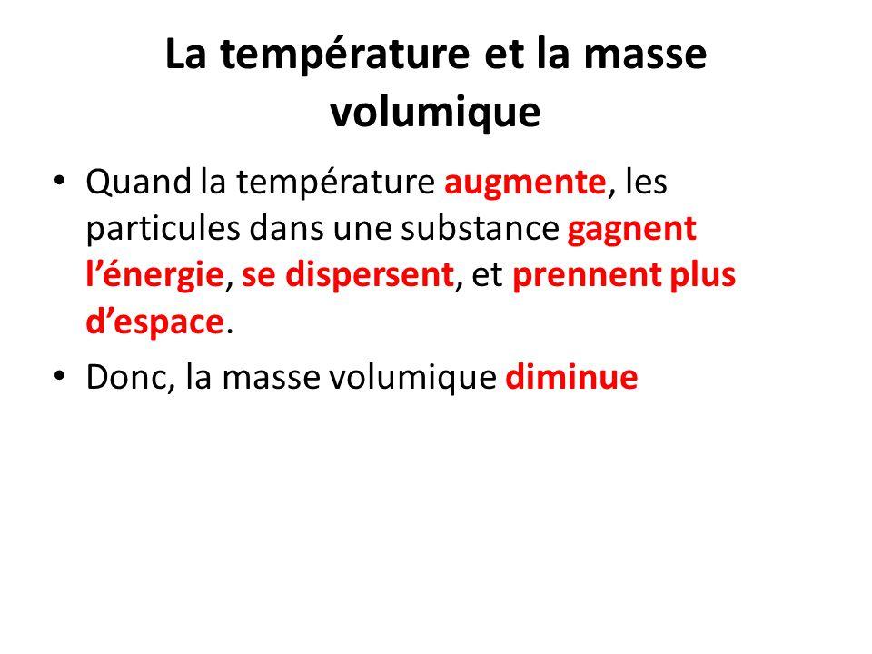 La température et la masse volumique