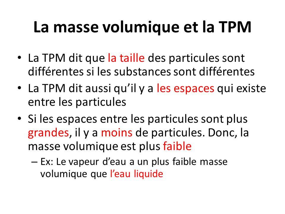 La masse volumique et la TPM