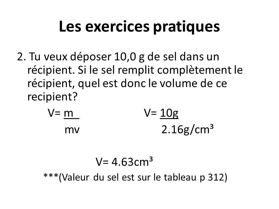 Les exercices pratiques