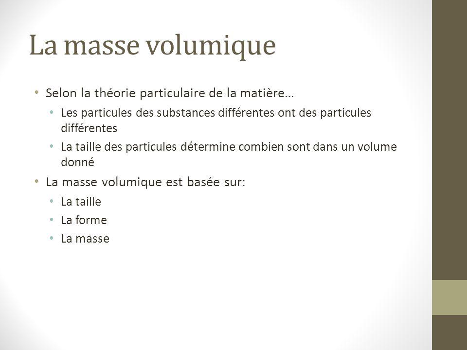La masse volumique Selon la théorie particulaire de la matière…