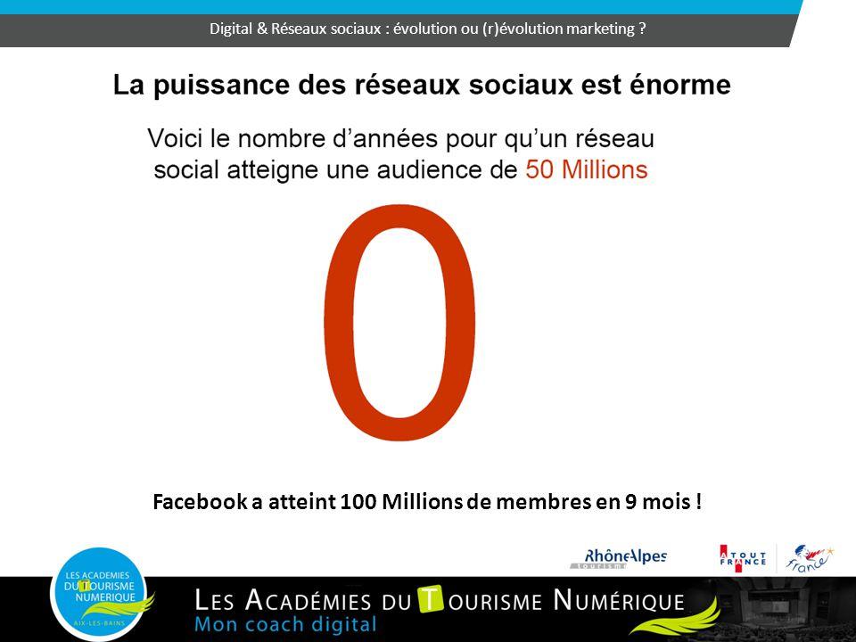 Facebook a atteint 100 Millions de membres en 9 mois !