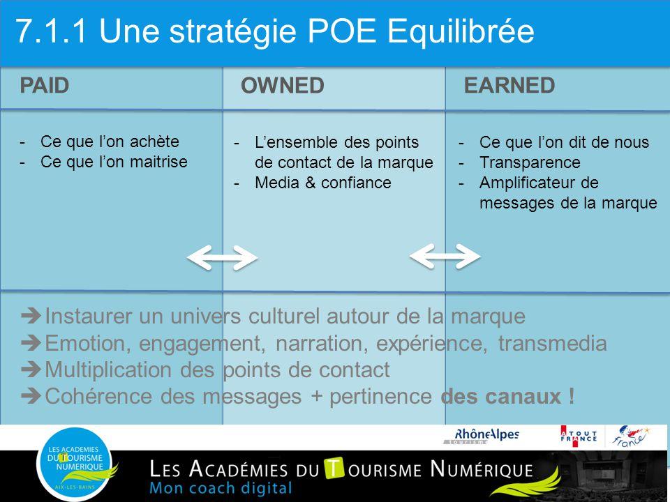 1.4 Une stratégie POE équilibrée