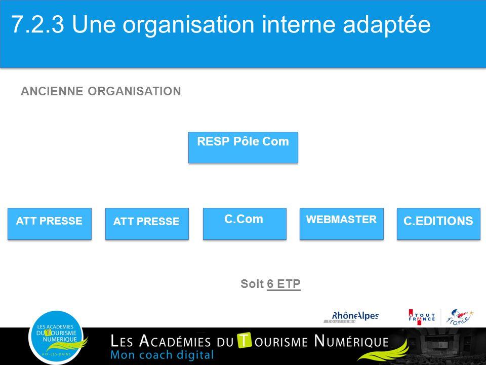 7.2.3 Une organisation interne adaptée
