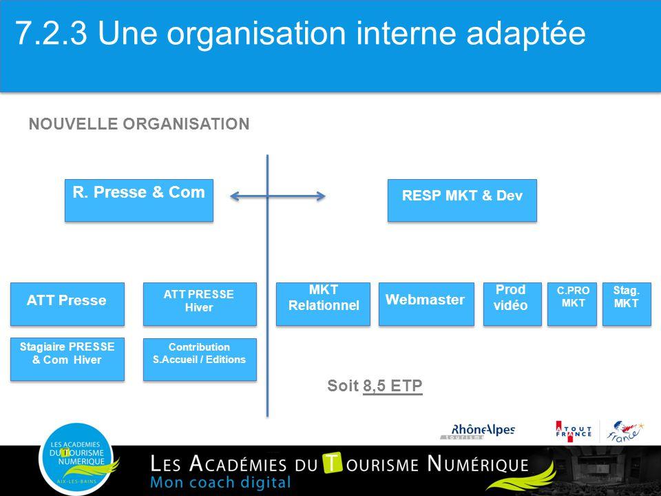 2.3 Une organisation interne adaptée…