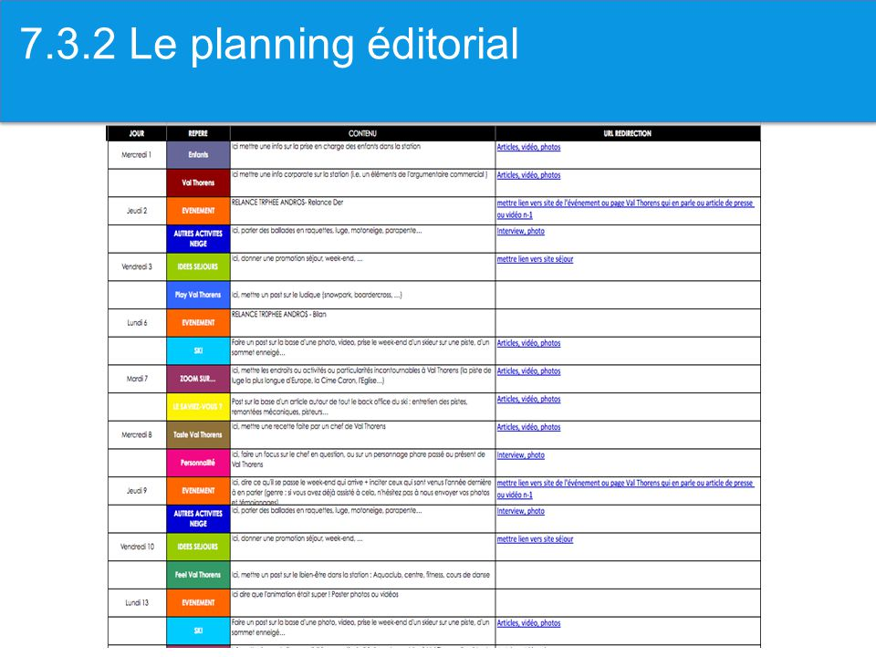 2.6 Exemple de planning éditorial