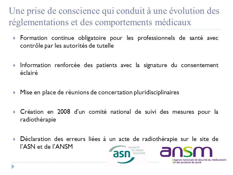 Une prise de conscience qui conduit à une évolution des réglementations et des comportements médicaux