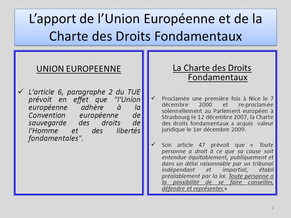 L'apport de l'Union Européenne et de la Charte des Droits Fondamentaux