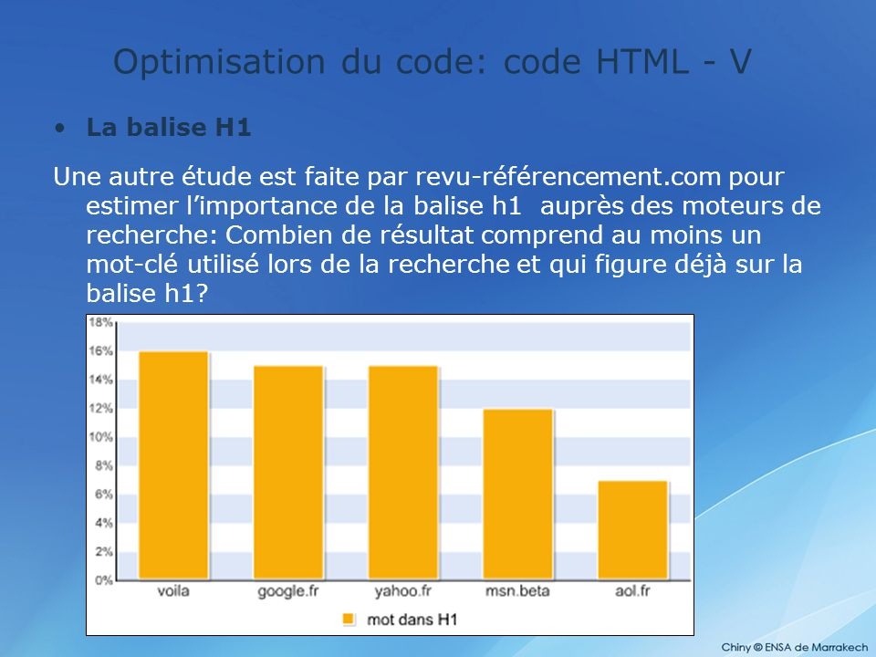Optimisation du code: code HTML - V