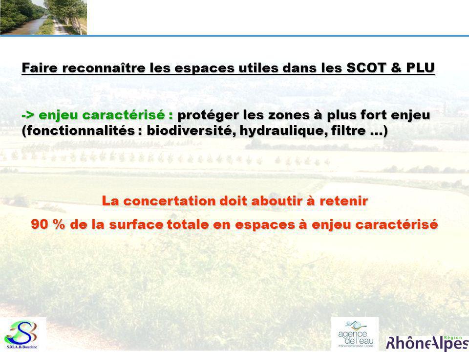 Faire reconnaître les espaces utiles dans les SCOT & PLU
