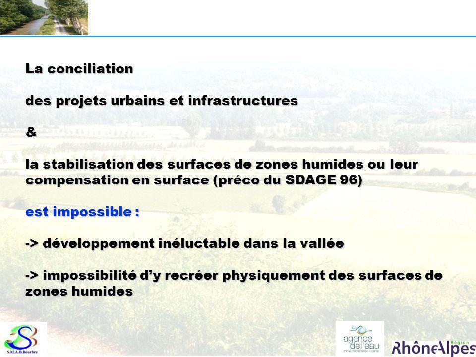 La conciliation des projets urbains et infrastructures. &