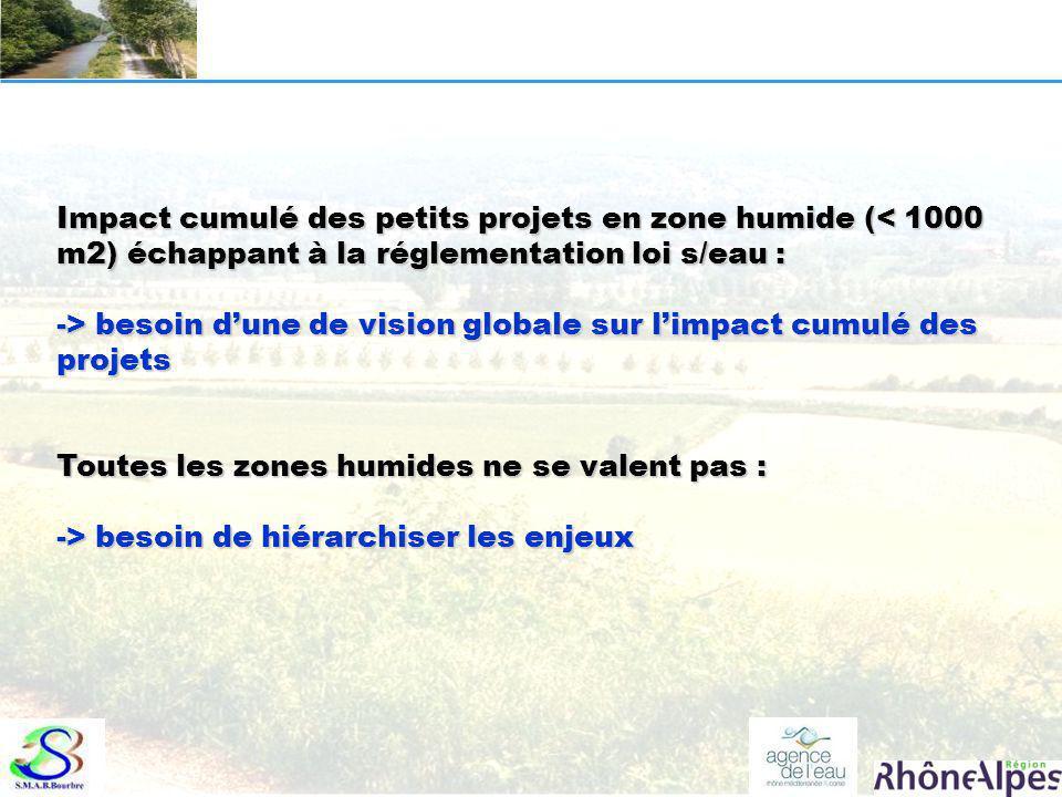 Impact cumulé des petits projets en zone humide (< 1000 m2) échappant à la réglementation loi s/eau :