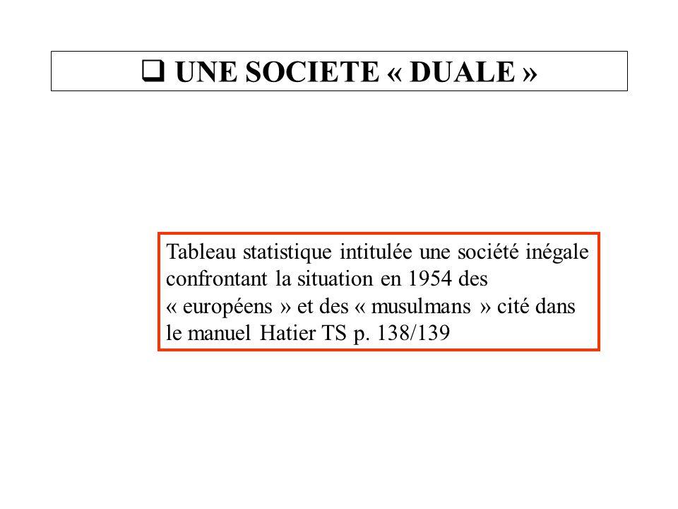 UNE SOCIETE « DUALE »