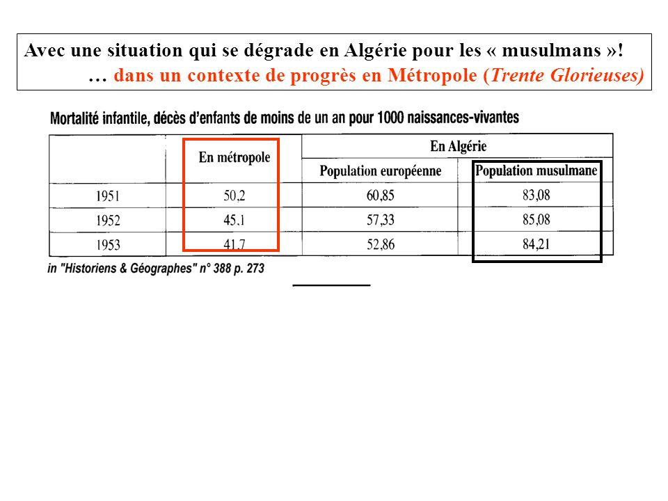 Avec une situation qui se dégrade en Algérie pour les « musulmans »!