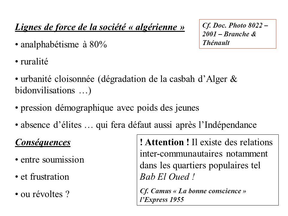 Lignes de force de la société « algérienne » analphabétisme à 80%