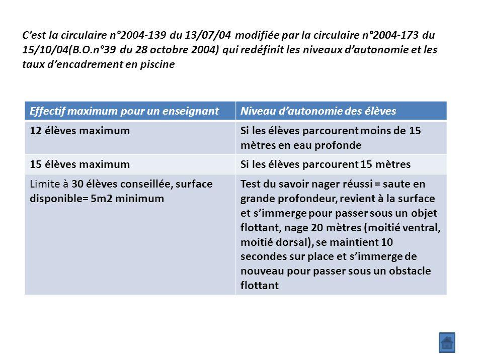 C'est la circulaire n°2004-139 du 13/07/04 modifiée par la circulaire n°2004-173 du 15/10/04(B.O.n°39 du 28 octobre 2004) qui redéfinit les niveaux d'autonomie et les taux d'encadrement en piscine
