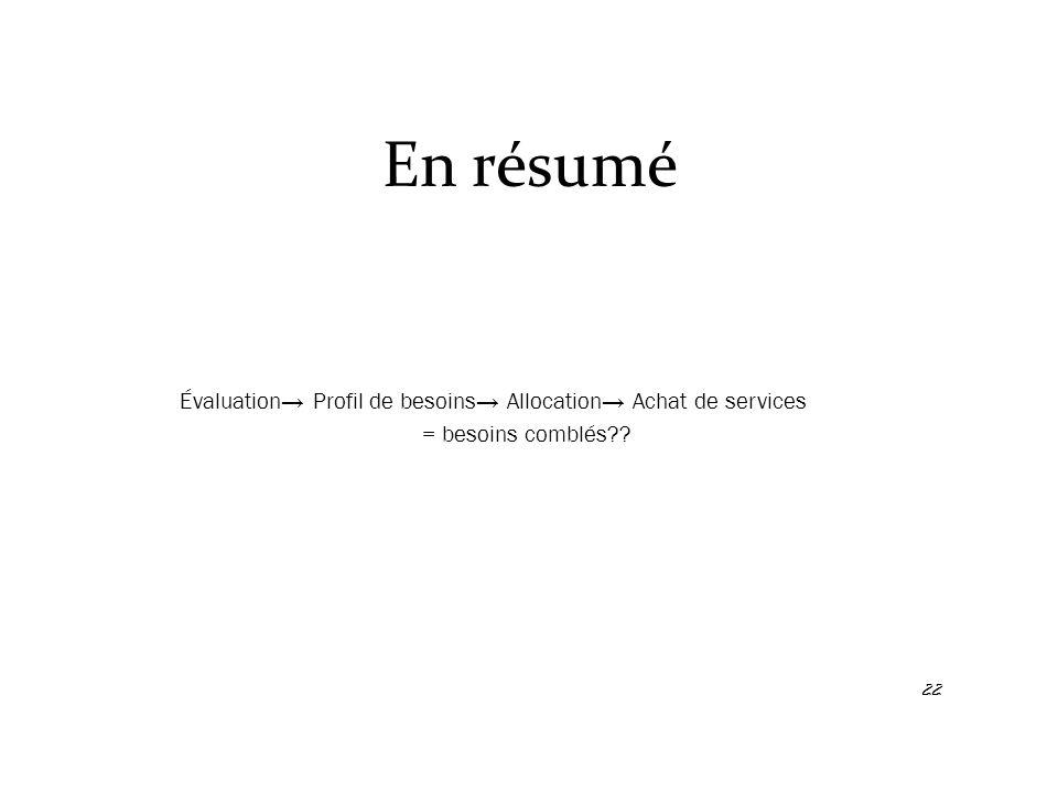 En résumé Évaluation→ Profil de besoins→ Allocation→ Achat de services