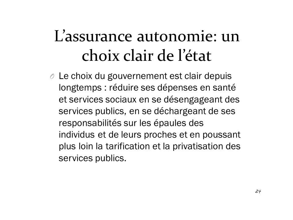 L'assurance autonomie: un choix clair de l'état