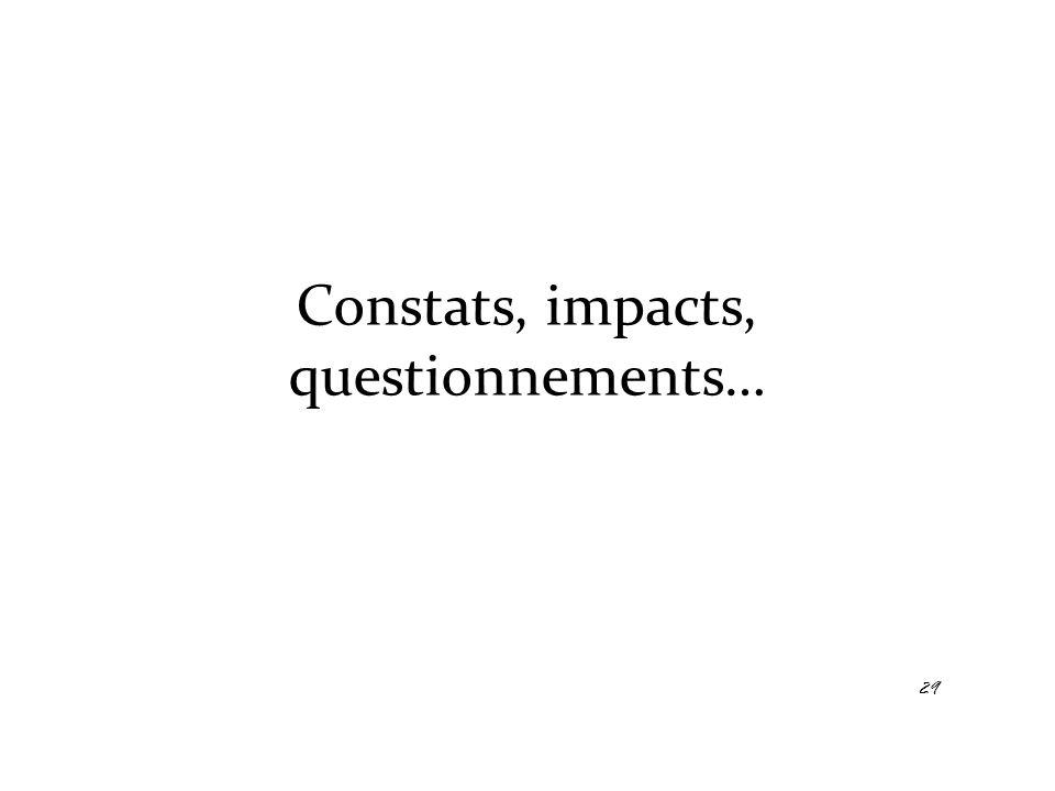 Constats, impacts, questionnements…