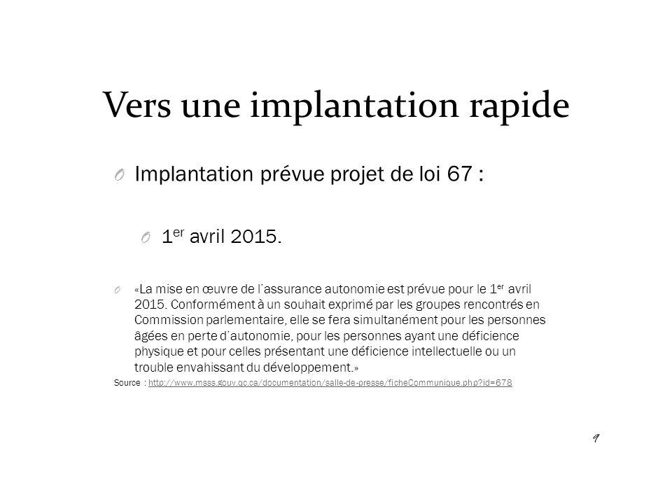Vers une implantation rapide