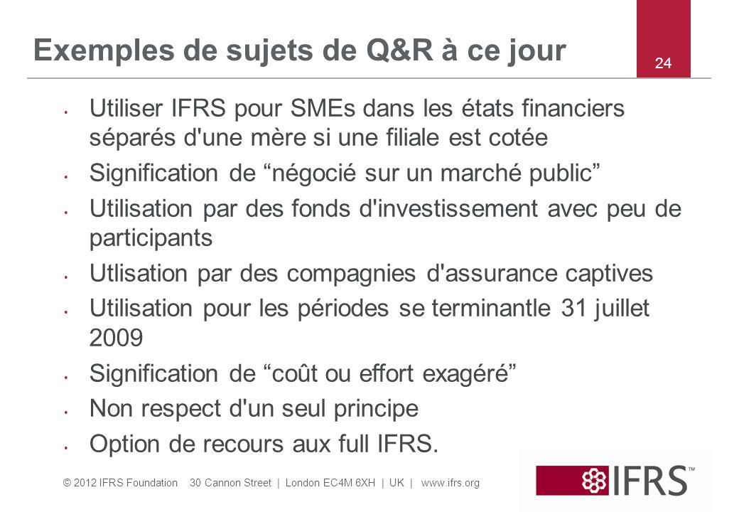 Exemples de sujets de Q&R à ce jour