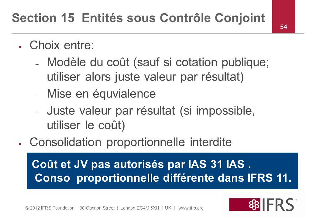 Section 15 Entités sous Contrôle Conjoint