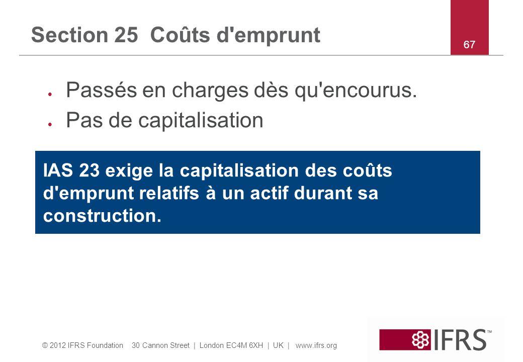 Section 25 Coûts d emprunt