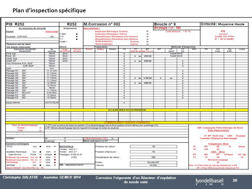 Plan d'inspection spécifique