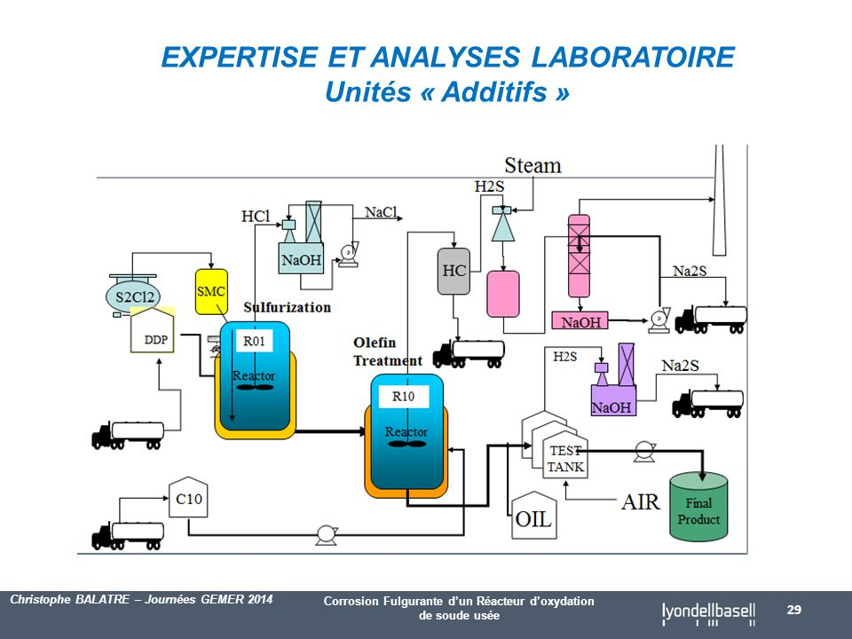 EXPERTISE ET ANALYSES LABORATOIRE