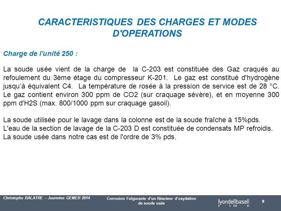 CARACTERISTIQUES DES CHARGES ET MODES D OPERATIONS