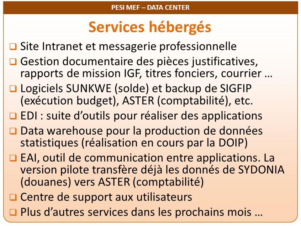 Services hébergés Site Intranet et messagerie professionnelle