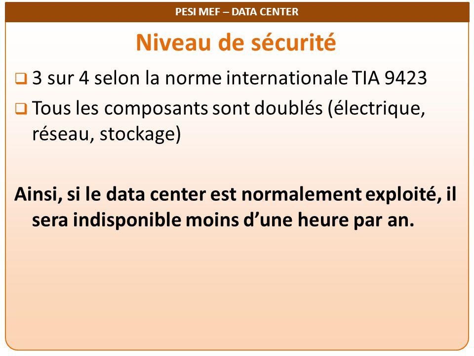 Niveau de sécurité 3 sur 4 selon la norme internationale TIA 9423