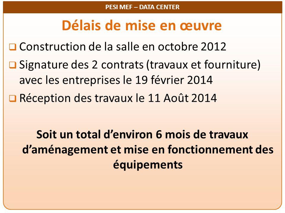 Délais de mise en œuvre Construction de la salle en octobre 2012
