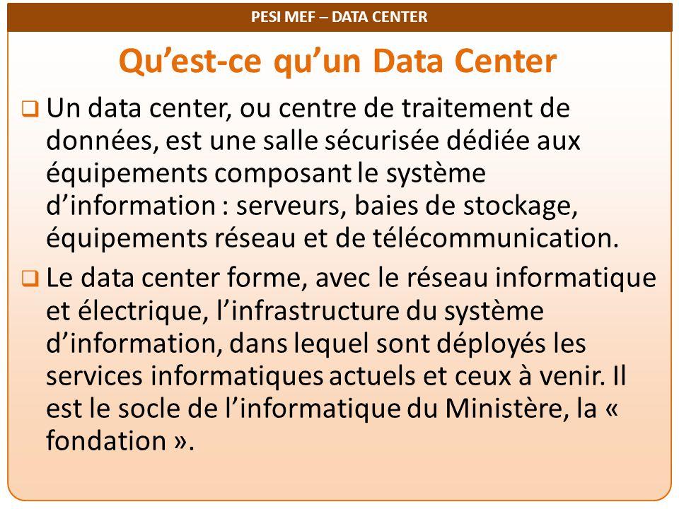 Qu'est-ce qu'un Data Center