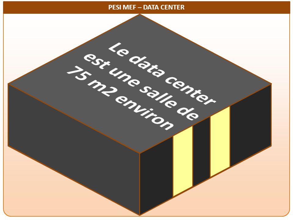 Le data center est une salle de 75 m2 environ