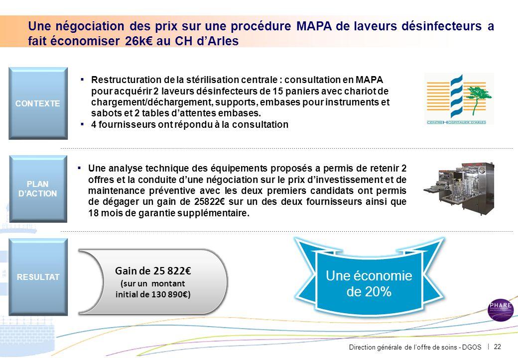 PAR-FGP053-20111027-MODELE-EP2710 La mise en concurrence sur le petit matériel de restauration a fait économiser 1,9k€ au CH de l'Estran.
