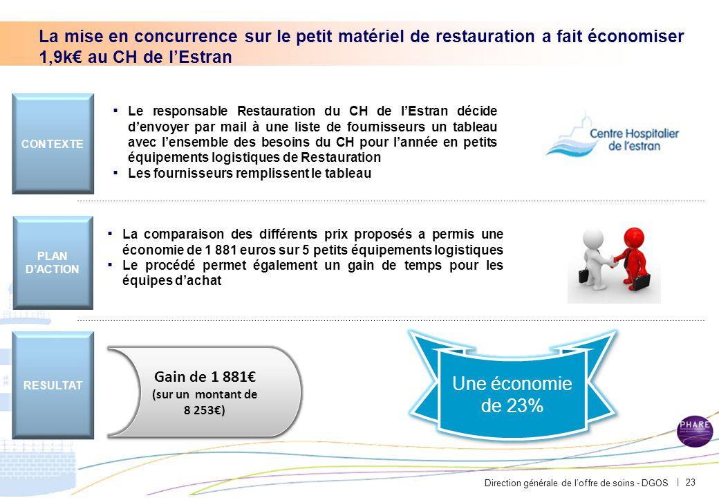 Une négociation des prix sur une procédure MAPA de chariots de remise en température a fait économiser 17k€ au CH de Dieppe