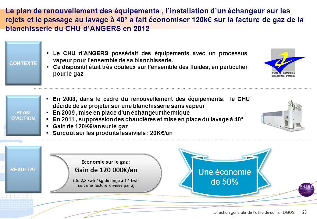 PAR-FGP053-20111027-MODELE-EP2710